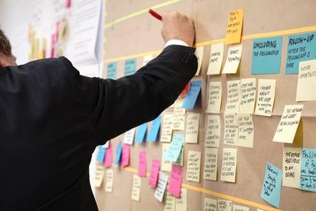 Kanban Board Task Management